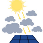 Solar panels works when it's rainy or cloudy?